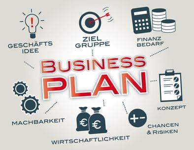 Checkliste Businessplan - Was Sie beachten mssen