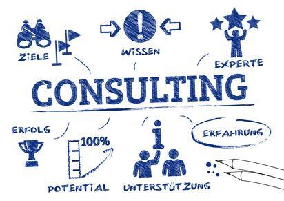 Checkliste: Wie finde ich einen Unternehmensberater?