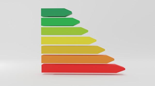 Energetische Sanierung: Steuervorteile gelten nicht nur für Immobilien
